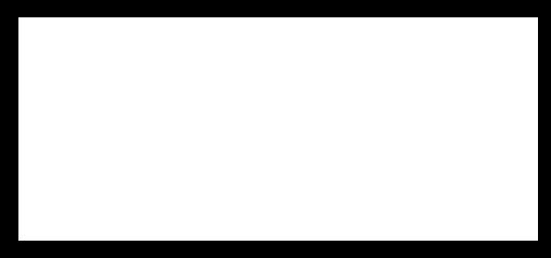 חברות בניית אתרים